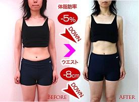 前島式〜肩甲骨ダイエット<br>/バストアップ効果的(無料公開)